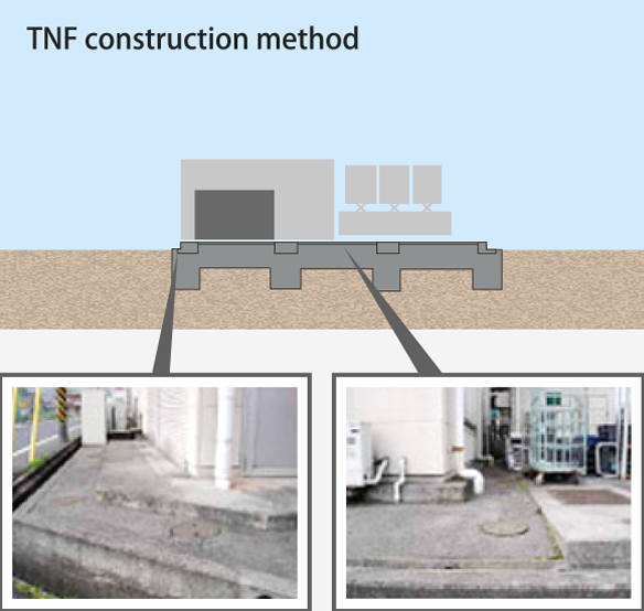 Difference between TNF construction method and pile foundation